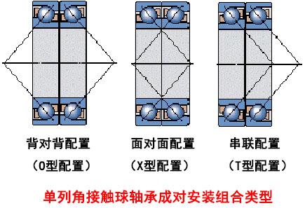 单列角接触球轴承成对安装组合类型