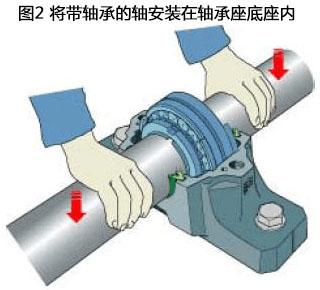 将带轴承的轴安装在轴承座底座内